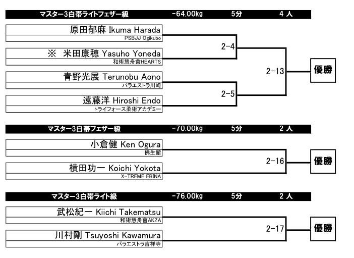 f:id:triforceyokohama:20171020190214j:plain