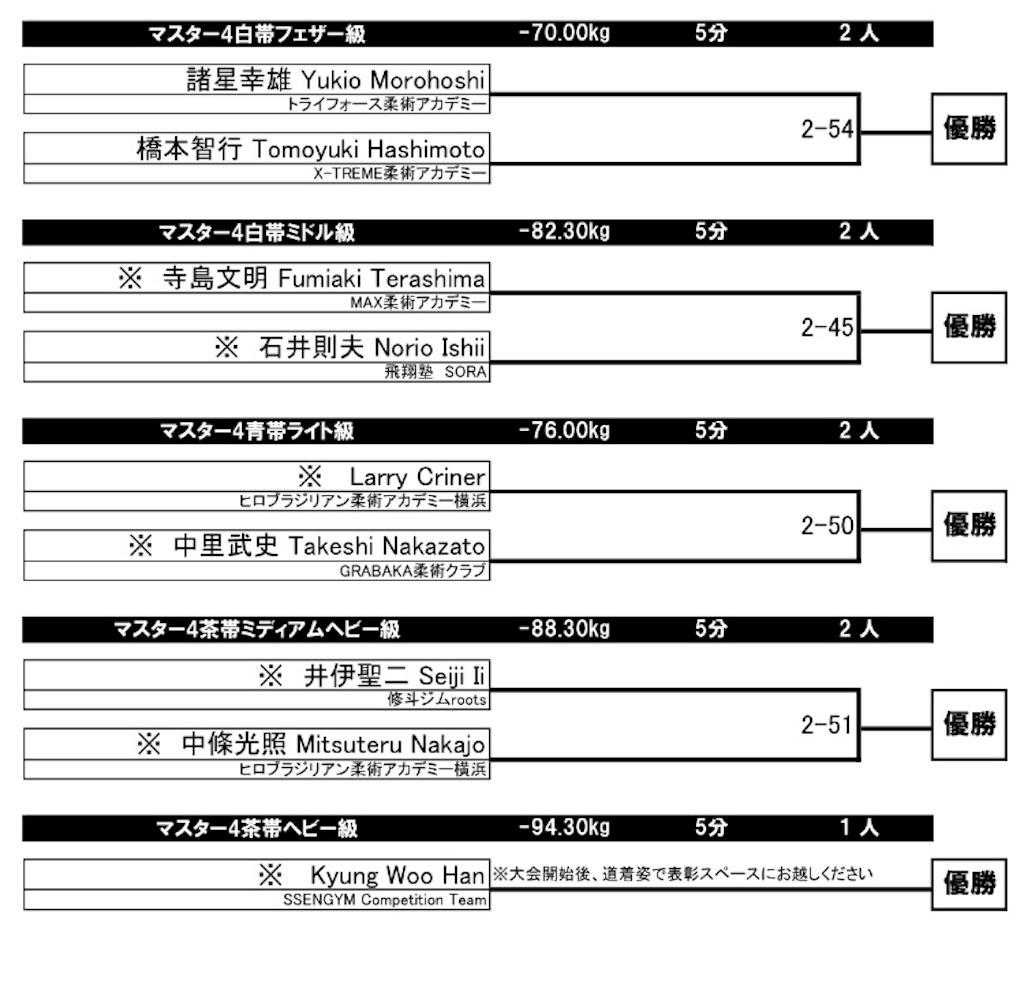 f:id:triforceyokohama:20171125102356j:image