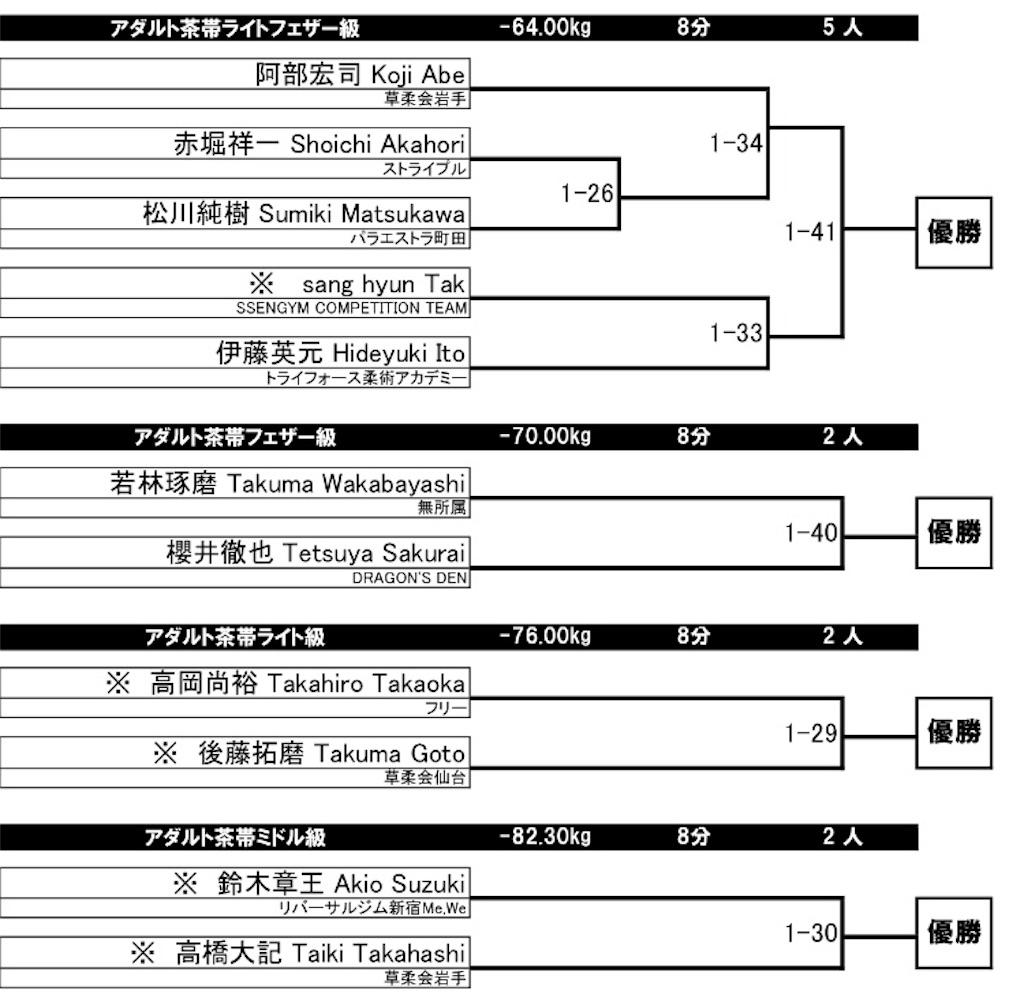 f:id:triforceyokohama:20171216153748j:image