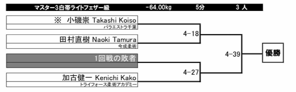f:id:triforceyokohama:20181116174924j:image