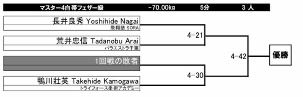 f:id:triforceyokohama:20181116174936j:image