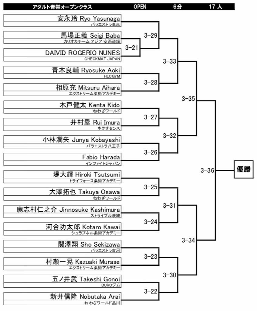 f:id:triforceyokohama:20181229230244j:image
