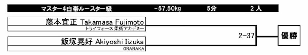 f:id:triforceyokohama:20190412121829j:image