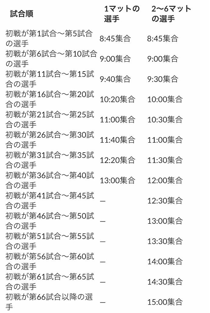 f:id:triforceyokohama:20190803132102j:image