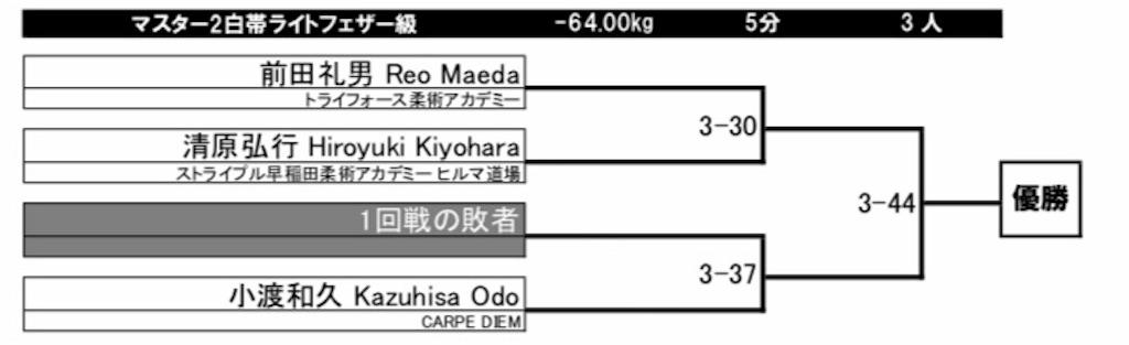 f:id:triforceyokohama:20190824184239j:image
