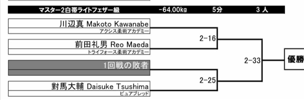 f:id:triforceyokohama:20191018114316j:image