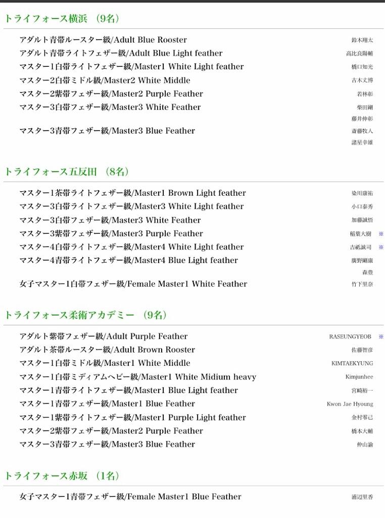 f:id:triforceyokohama:20191127102655j:image