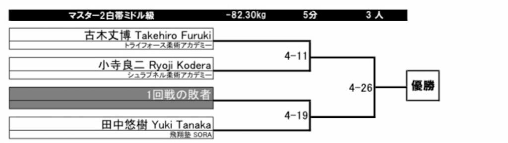 f:id:triforceyokohama:20191207163754j:image