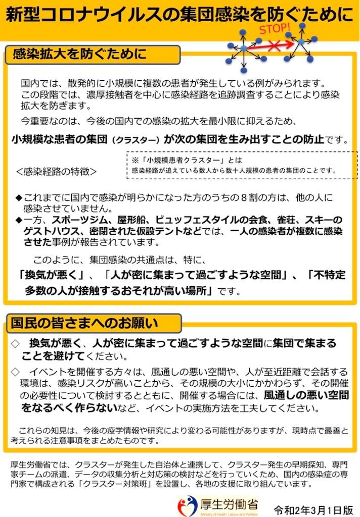 f:id:triforceyokohama:20200302191654j:image
