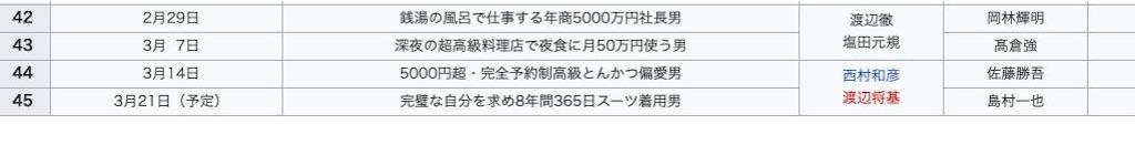 f:id:triforceyokohama:20200318132058j:image
