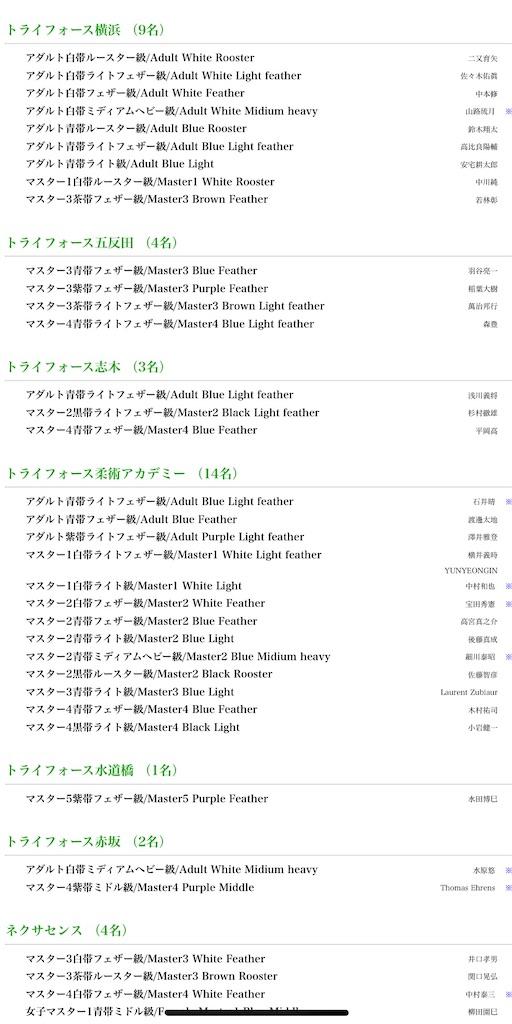 f:id:triforceyokohama:20210619095316j:image