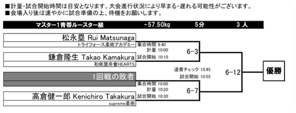 f:id:triforceyokohama:20210721234153j:image