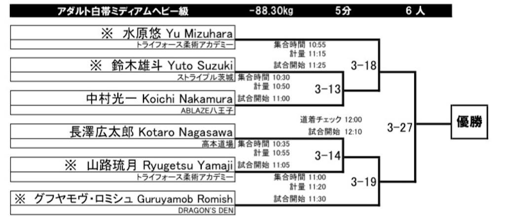 f:id:triforceyokohama:20210721234557j:image