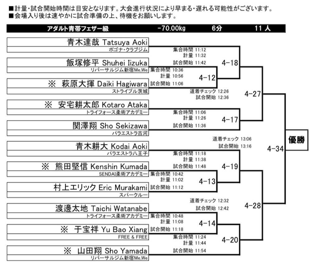f:id:triforceyokohama:20210721234637j:image