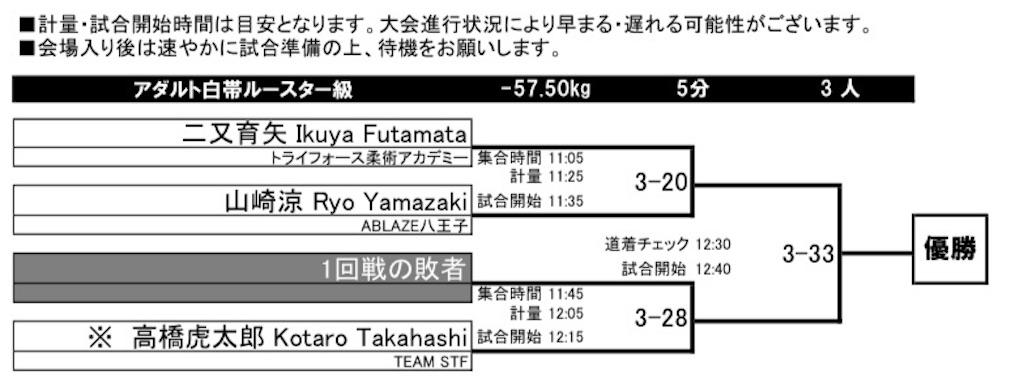 f:id:triforceyokohama:20210721234729j:image