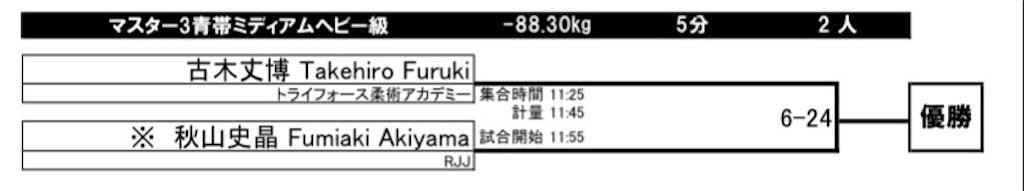 f:id:triforceyokohama:20210721234910j:image