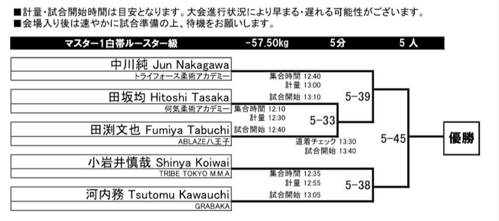 f:id:triforceyokohama:20210721235035j:image
