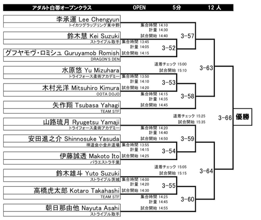 f:id:triforceyokohama:20210721235206j:image