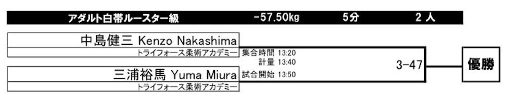 f:id:triforceyokohama:20210821200947j:image
