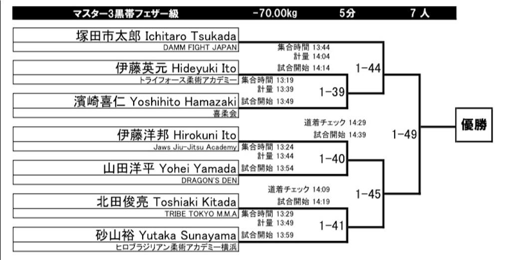 f:id:triforceyokohama:20210924140937j:image