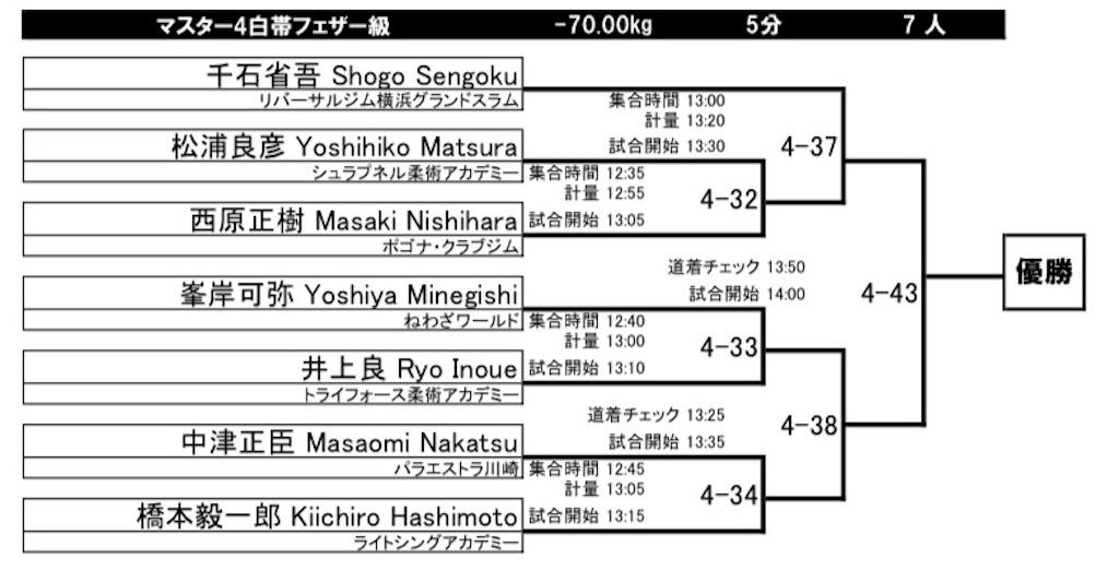 f:id:triforceyokohama:20210924140939j:image