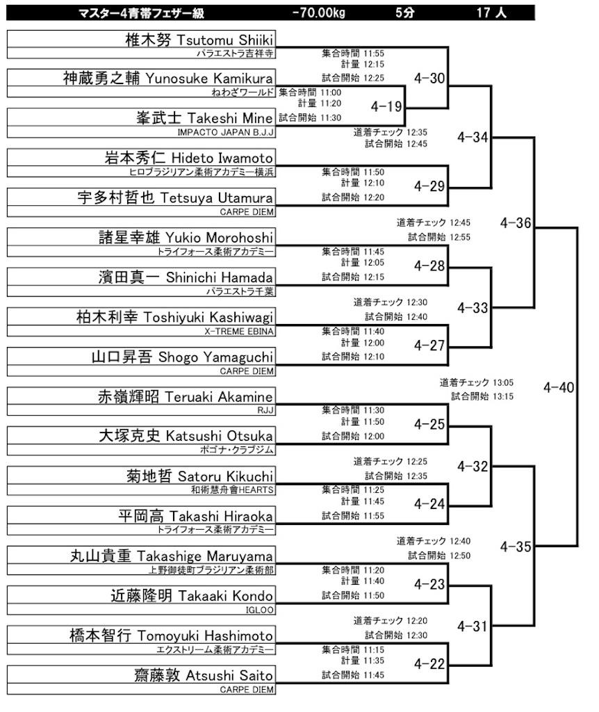 f:id:triforceyokohama:20210925201421j:image