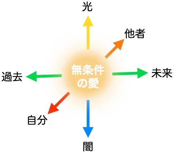 f:id:trinity-3d-cross:20201103183136j:plain