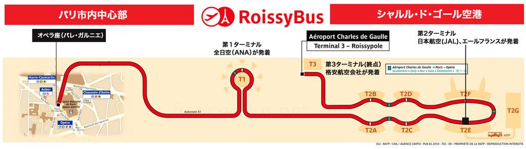 ロワシーバスの運行ルート