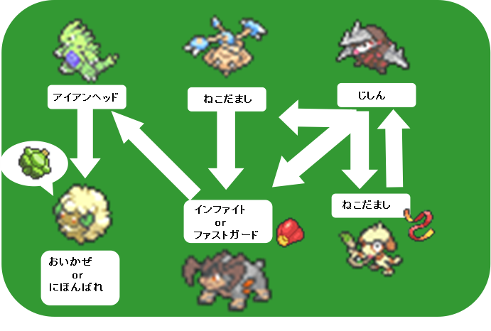 f:id:triplepuzzle:20161221204705p:plain