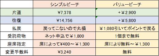f:id:tripneko:20180122155040p:plain
