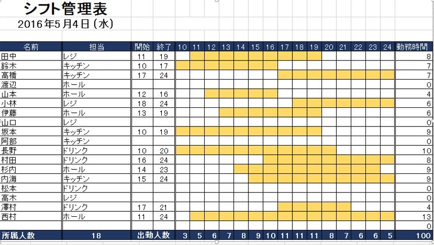 f:id:trn_d_fujikawa:20160610101043j:plain