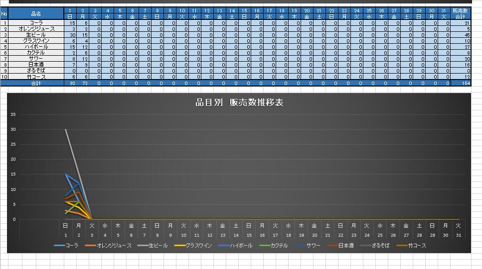 f:id:trn_d_fujikawa:20170130125557p:plain