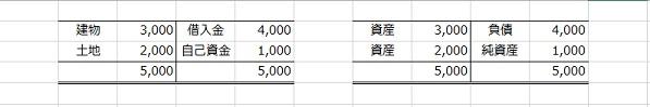f:id:trn_d_fujikawa:20180508162407j:plain