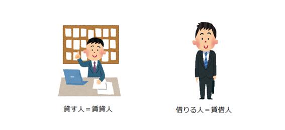 f:id:trn_t_kobari:20151120113045p:plain