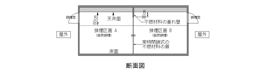 f:id:trn_t_kodaka:20171005120828j:plain