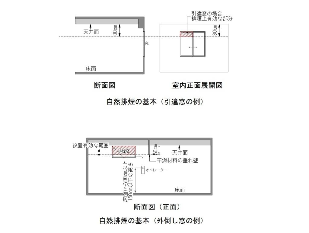 f:id:trn_t_kodaka:20171005130248j:plain