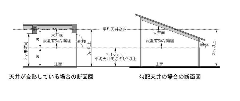 f:id:trn_t_kodaka:20171005130808j:plain