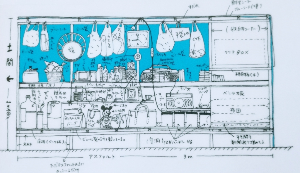 0円ハウス0円生活