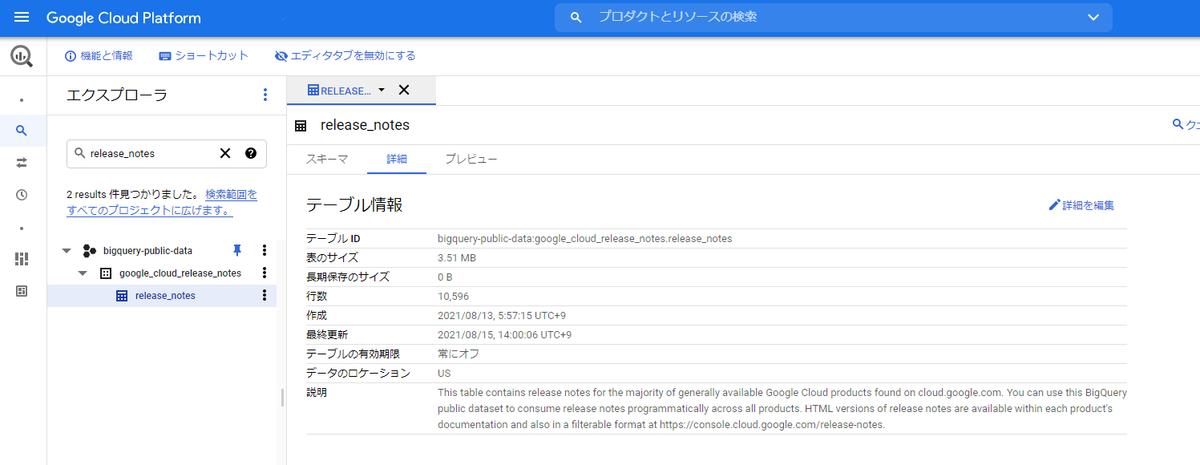 GCPのリリースノートがBigQueryの公開データセットに追加されました。