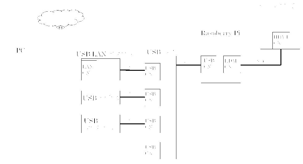 f:id:trykmkm:20171014183303p:plain