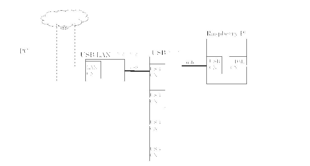 f:id:trykmkm:20171017221343p:plain