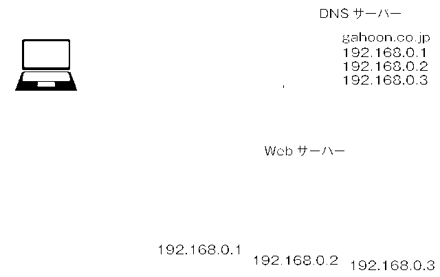 f:id:ts0818:20170122173414p:plain