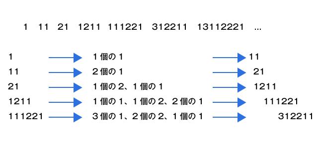 f:id:ts0818:20180226224925p:plain