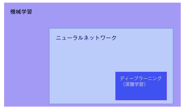 f:id:ts0818:20180411220903p:plain