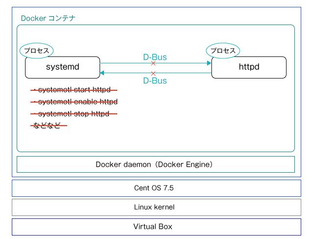 f:id:ts0818:20180902143428p:plain