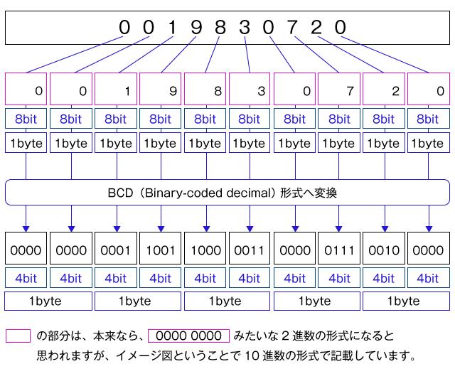 f:id:ts0818:20190113110851p:plain