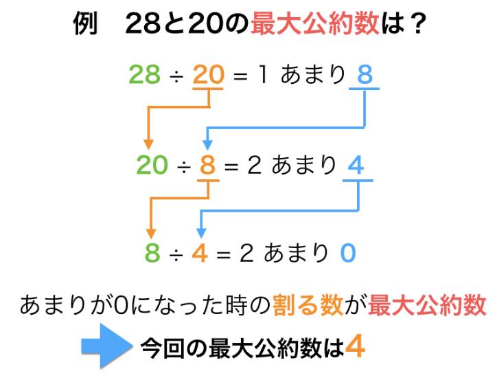 f:id:ts0818:20190720111232p:plain