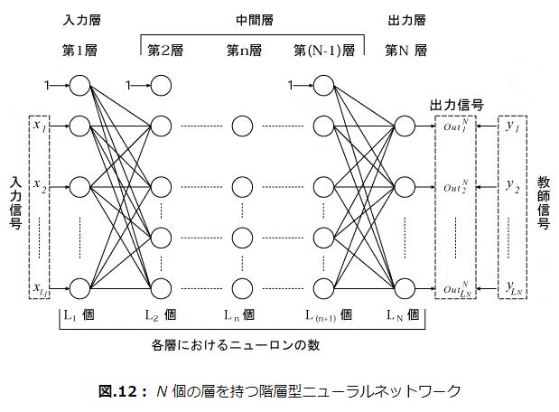f:id:ts0818:20200119163930p:plain