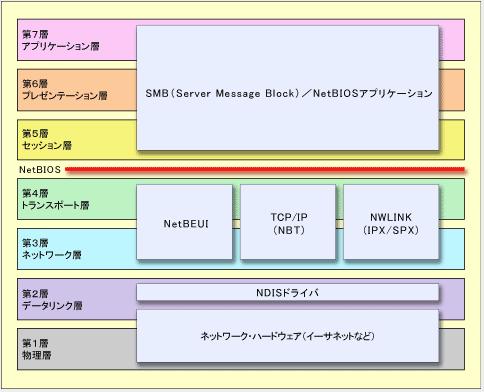 f:id:ts0818:20200428212708p:plain