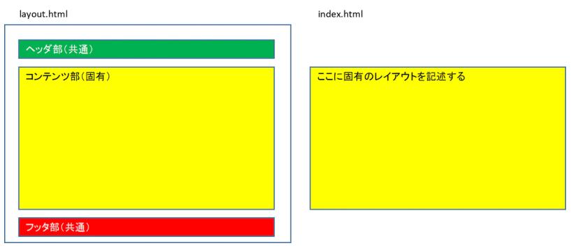 f:id:ts0818:20200614214532p:plain